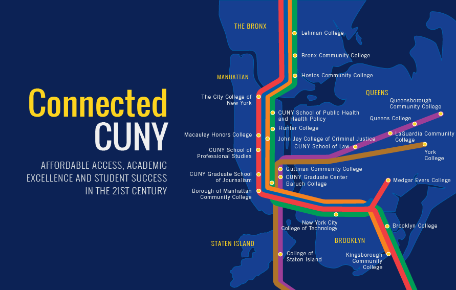 Connected CUNY in the 21st century graphic