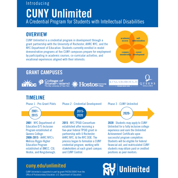 CUNY Unlimited Information Sheet