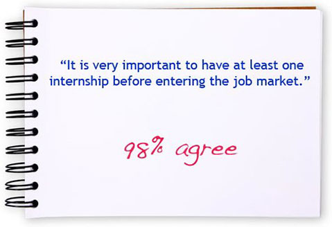 Internship quote graphic