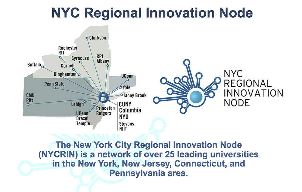 NYC Regional Innovation Node graphic